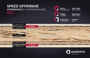 Furnieraufbau Speed Offensiv schnelles Carbon-Holz mit Kunstfasergewebe von Soulspin