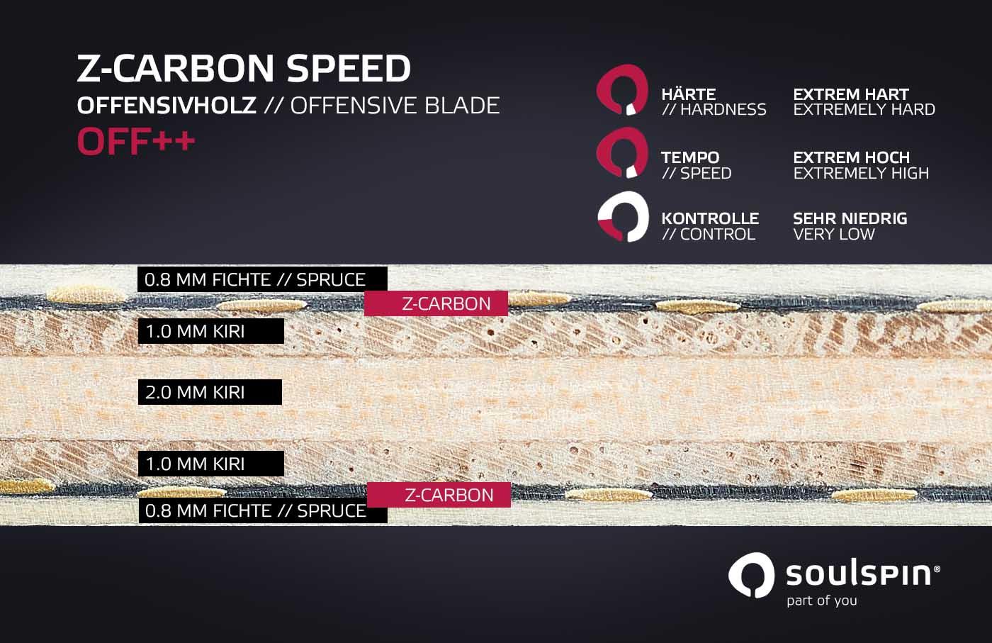 Furnieraufbau Z-Carbon Speed extrem schnelle und hartes Tischtennisholz mit Carbonfaser