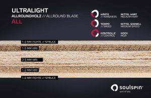 Querschnitt durch Ultralight, das leichte Tischtennis-Holz mit geringem Gewicht von Soulspin